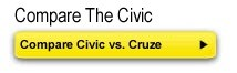 Compare Civic vs Cruze