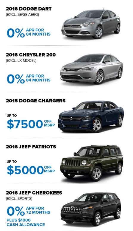 New Used Models Virginia Beach Chrysler Dealer Autos Post